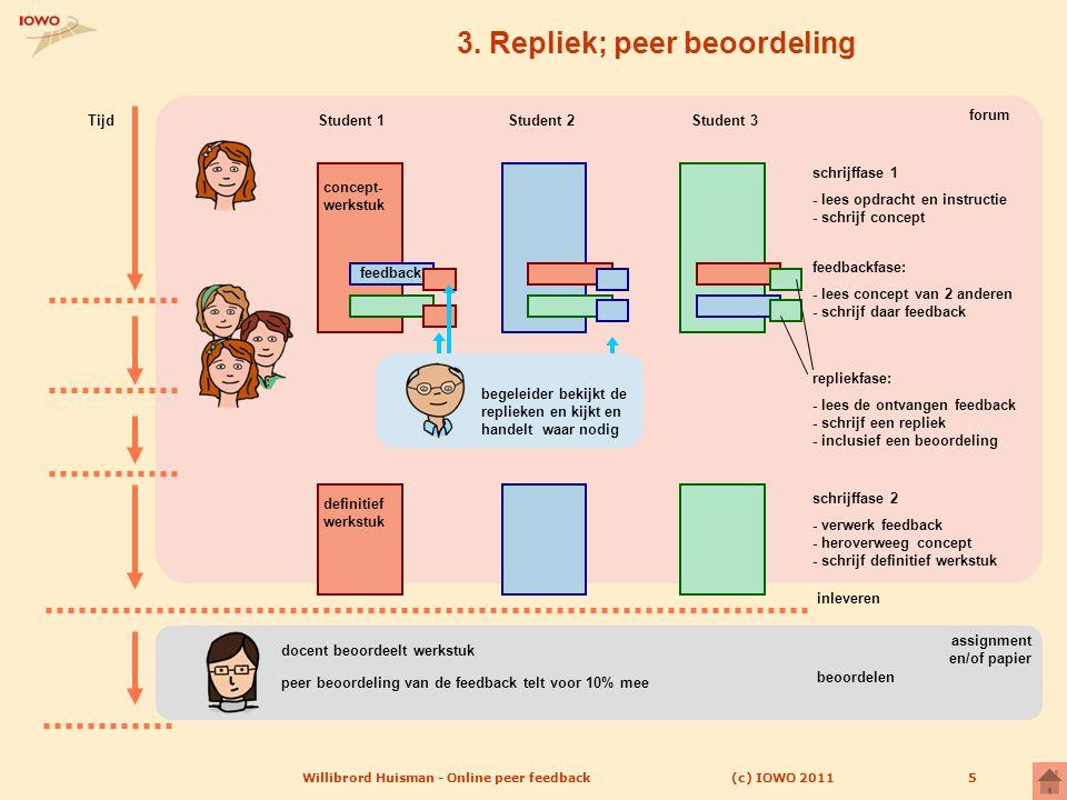 3. Repliek; peer beoordeling