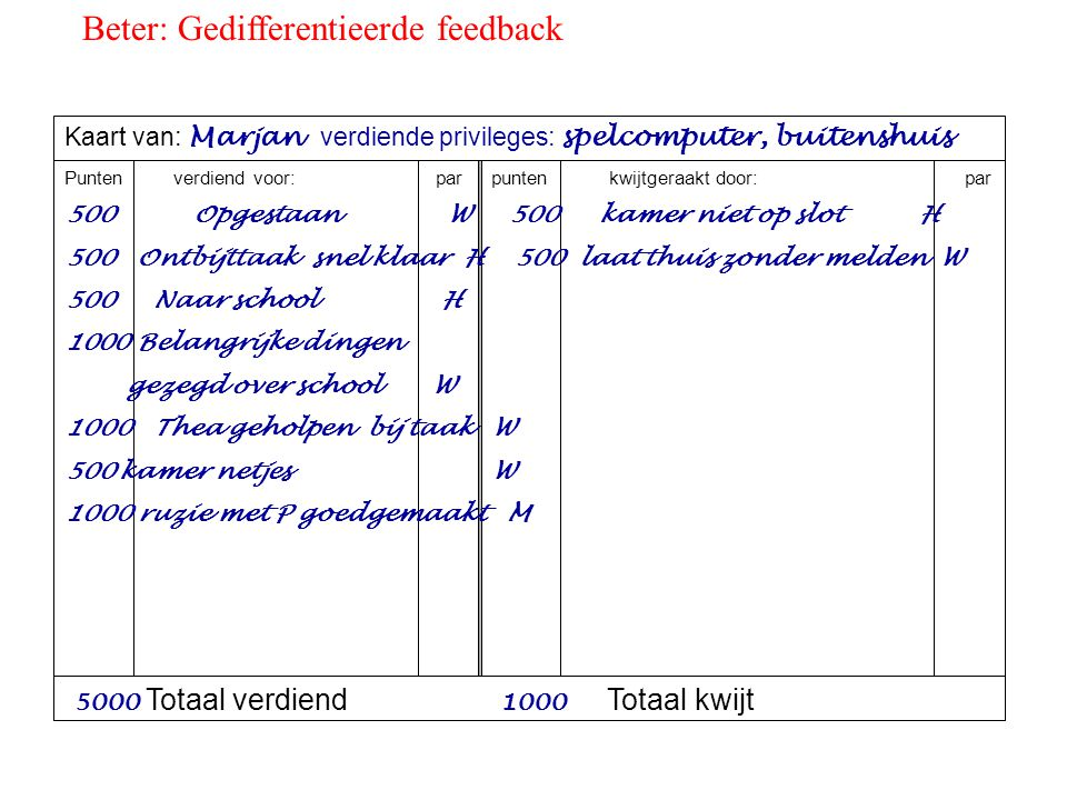 Beter: Gedifferentieerde feedback