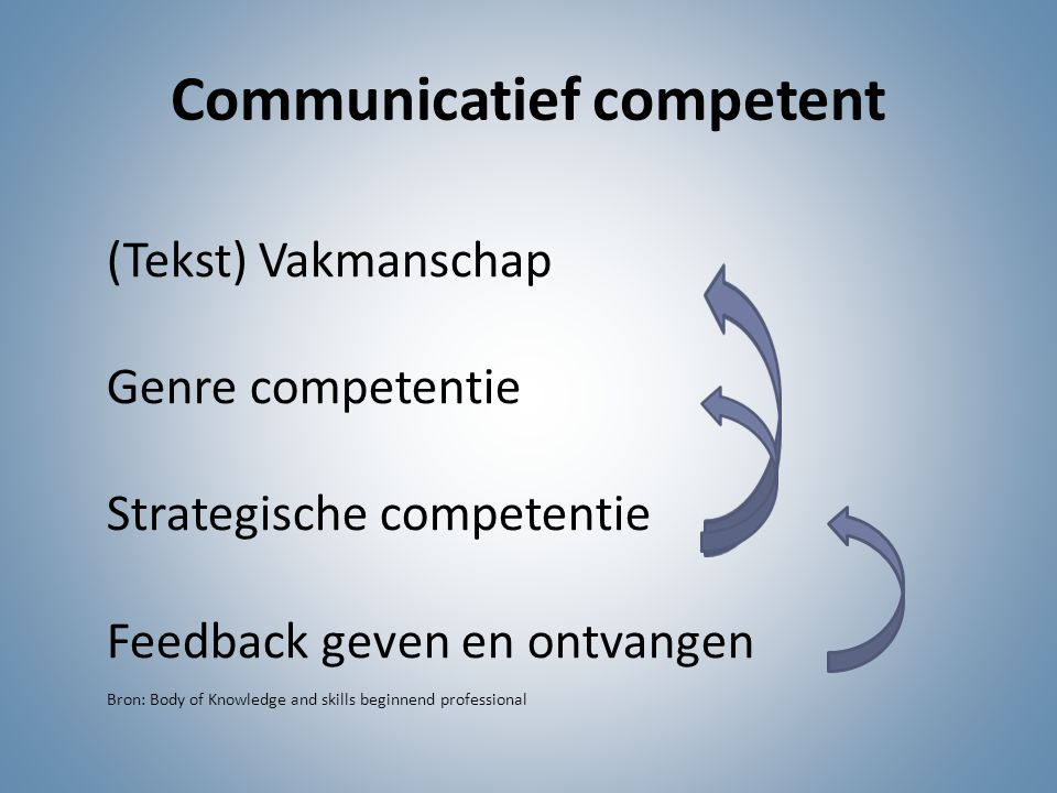 Communicatief competent