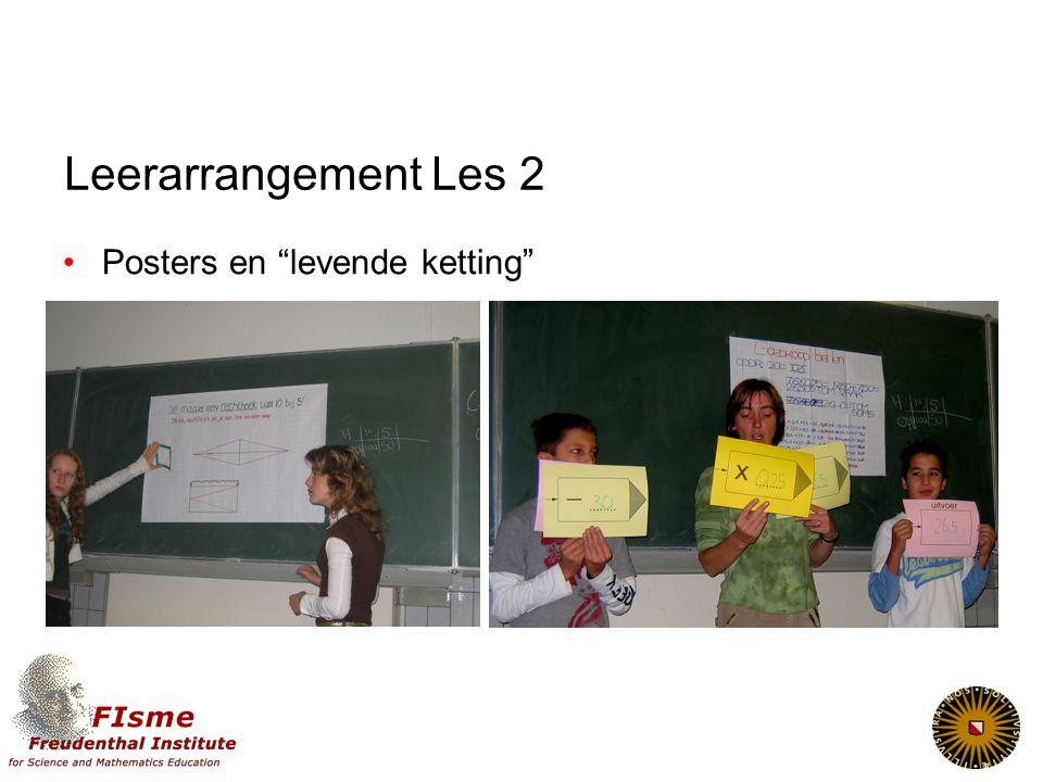 Leerarrangement Les 2 Posters en levende ketting