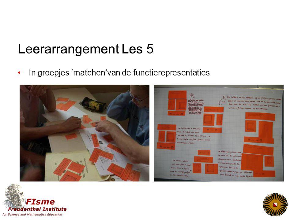 Leerarrangement Les 5 In groepjes 'matchen'van de functierepresentaties