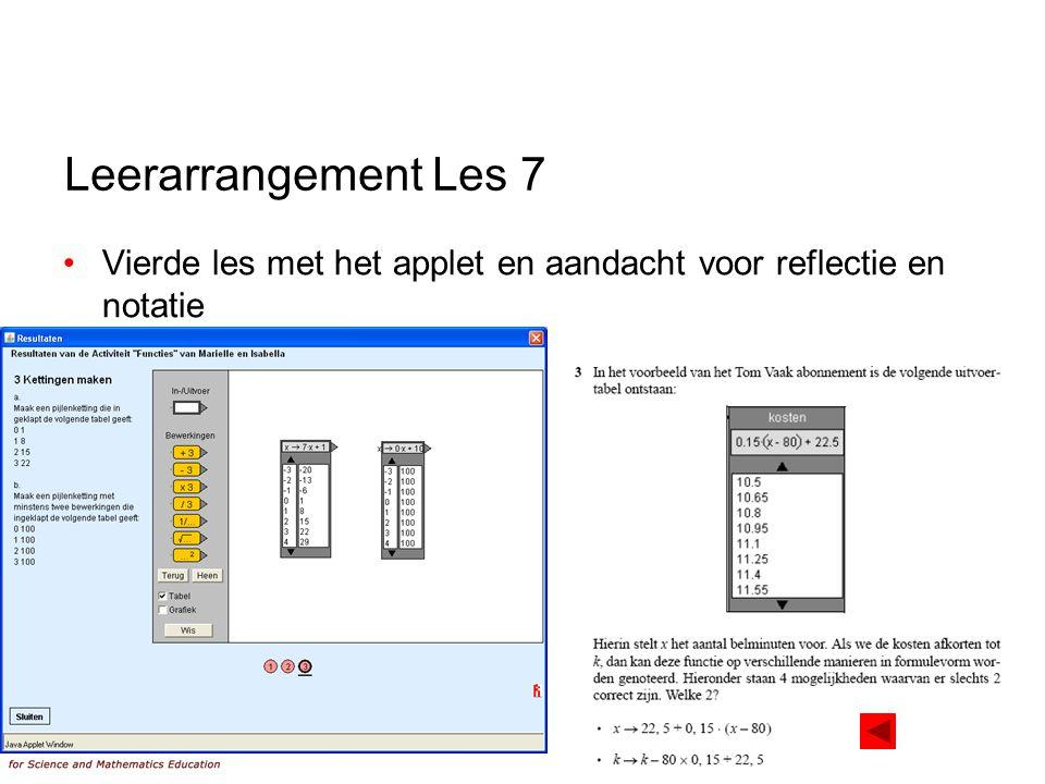 Leerarrangement Les 7 Vierde les met het applet en aandacht voor reflectie en notatie