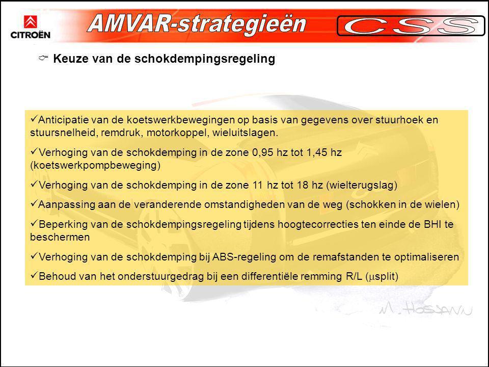 AMVAR-strategieën CSS Keuze van de schokdempingsregeling