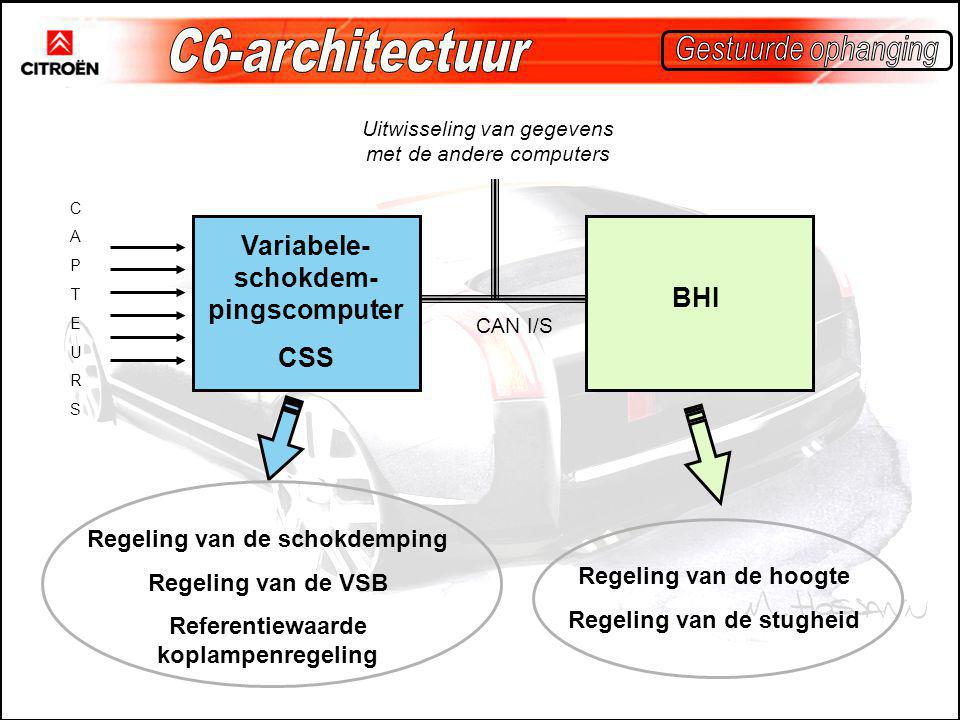 C6-architectuur Gestuurde ophanging Variabele-schokdem-pingscomputer