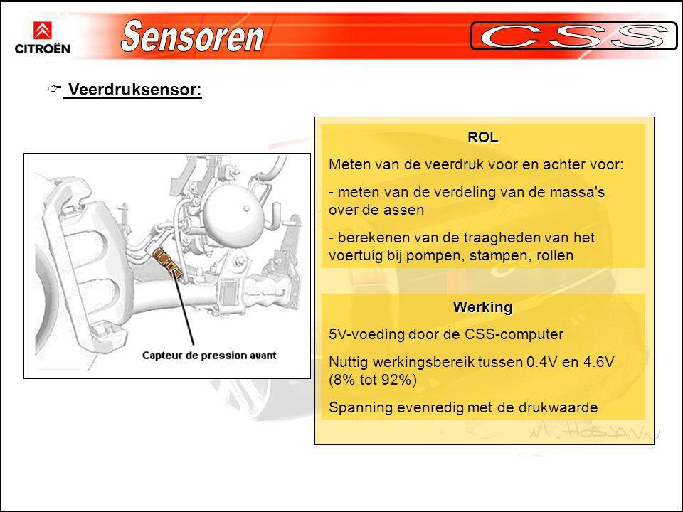 Sensoren CSS Veerdruksensor: ROL