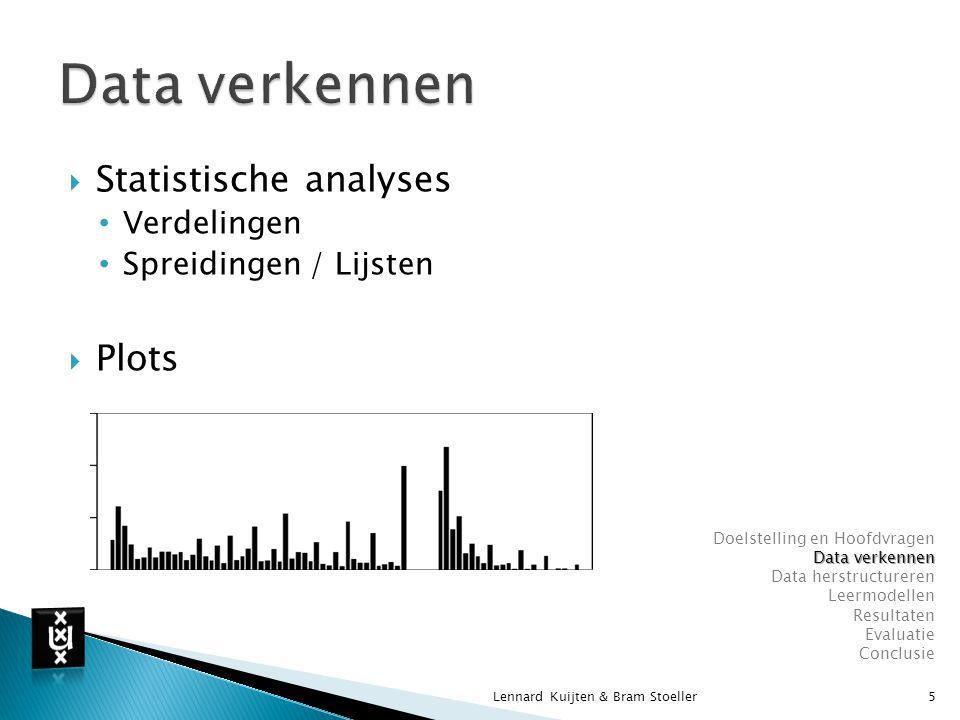 Data verkennen Statistische analyses Plots Verdelingen