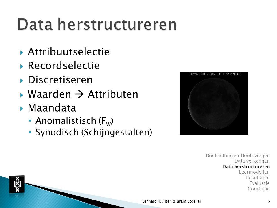 Data herstructureren Attribuutselectie Recordselectie Discretiseren