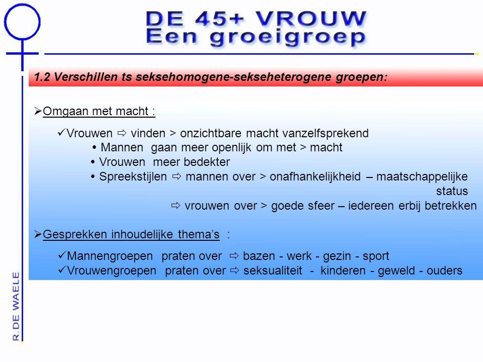 1.2 Verschillen ts seksehomogene-sekseheterogene groepen: