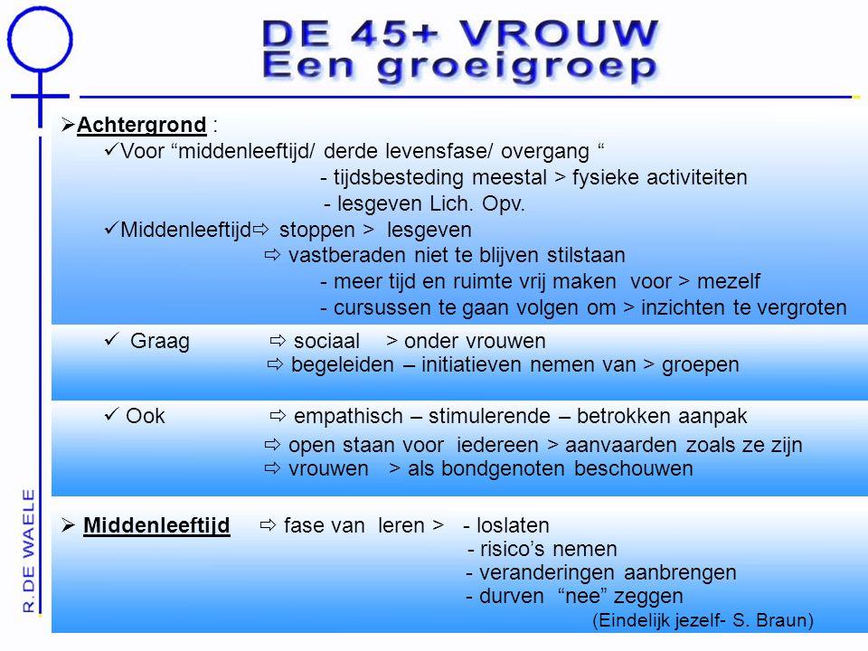 Achtergrond : Voor middenleeftijd/ derde levensfase/ overgang
