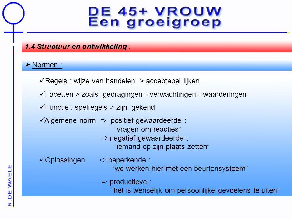 1.4 Structuur en ontwikkeling :