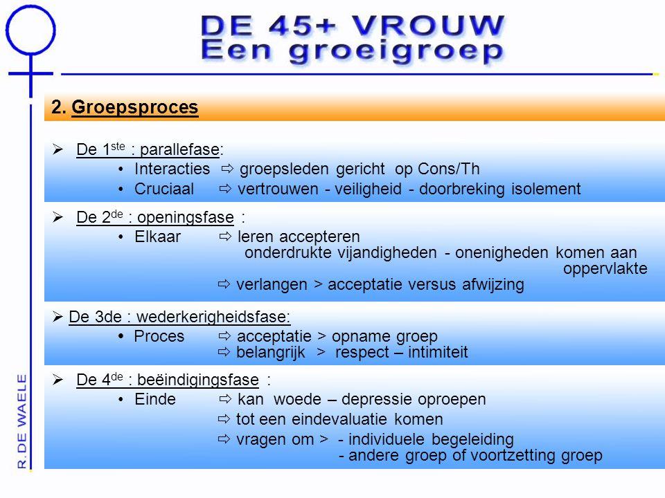 2. Groepsproces De 1ste : parallefase: