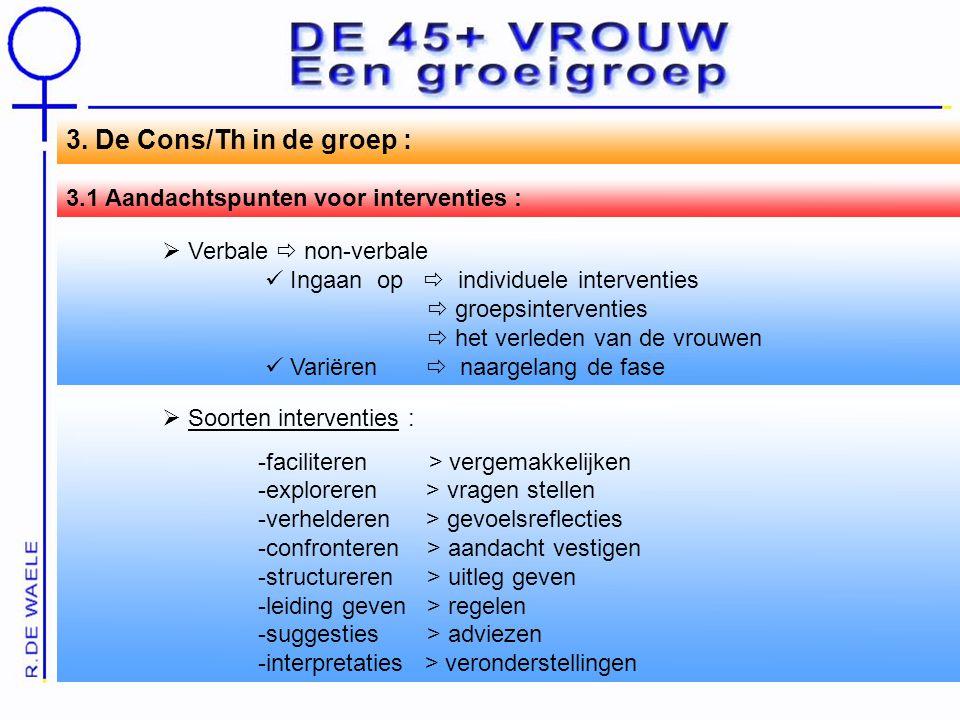 3. De Cons/Th in de groep : 3.1 Aandachtspunten voor interventies :
