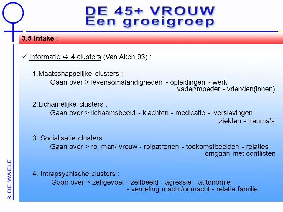 3.5 Intake :  Informatie  4 clusters (Van Aken 93) : 1.Maatschappelijke clusters :
