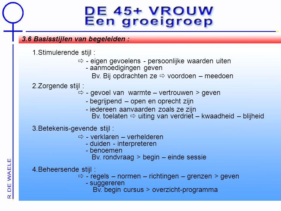 3.6 Basisstijlen van begeleiden :