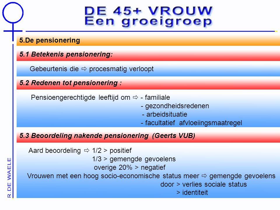 5.De pensionering 5.1 Betekenis pensionering: Gebeurtenis die  procesmatig verloopt. 5.2 Redenen tot pensionering :
