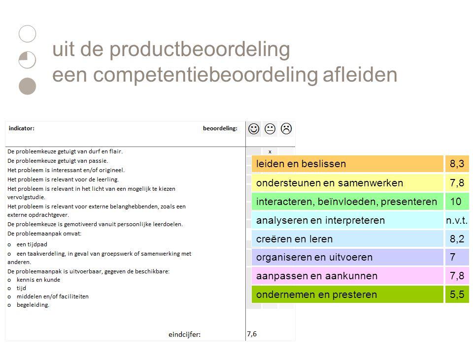 uit de productbeoordeling een competentiebeoordeling afleiden