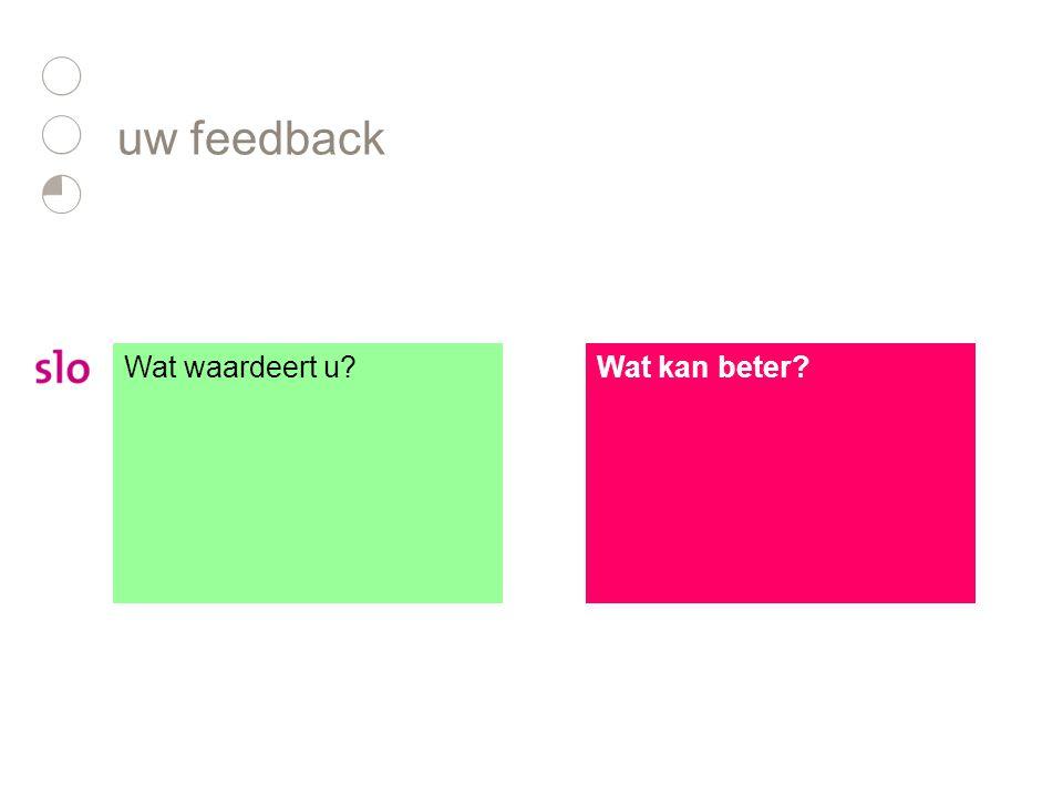 uw feedback Wat waardeert u Wat kan beter