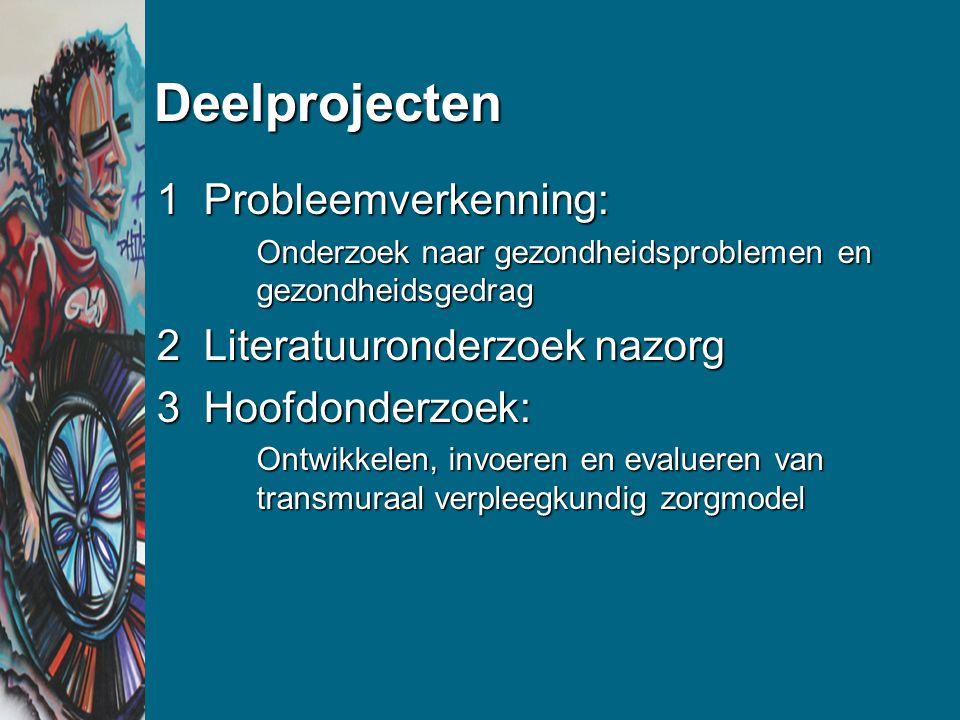 Deelprojecten 1 Probleemverkenning: 2 Literatuuronderzoek nazorg