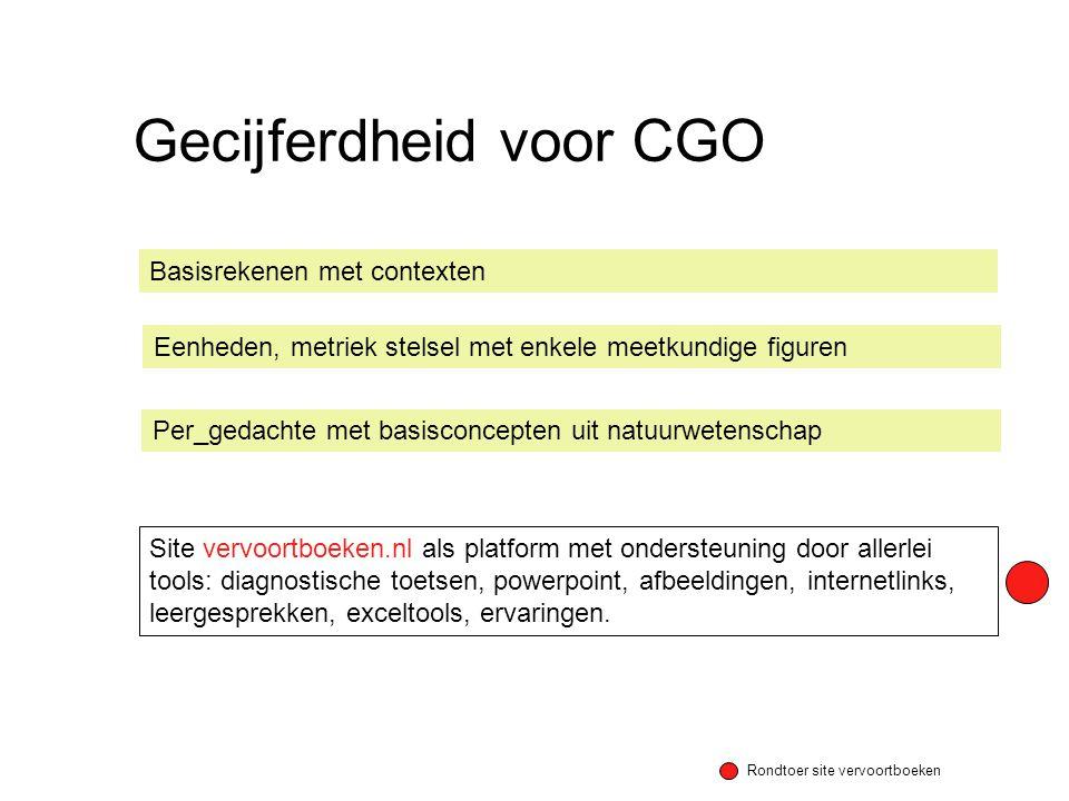 Gecijferdheid voor CGO