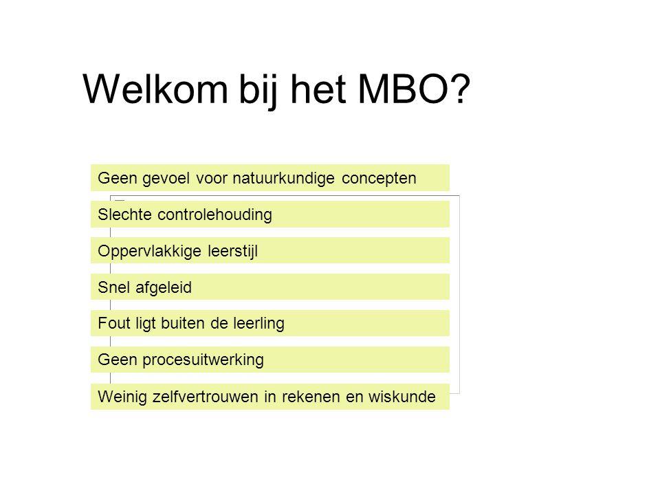 Welkom bij het MBO Geen gevoel voor natuurkundige concepten