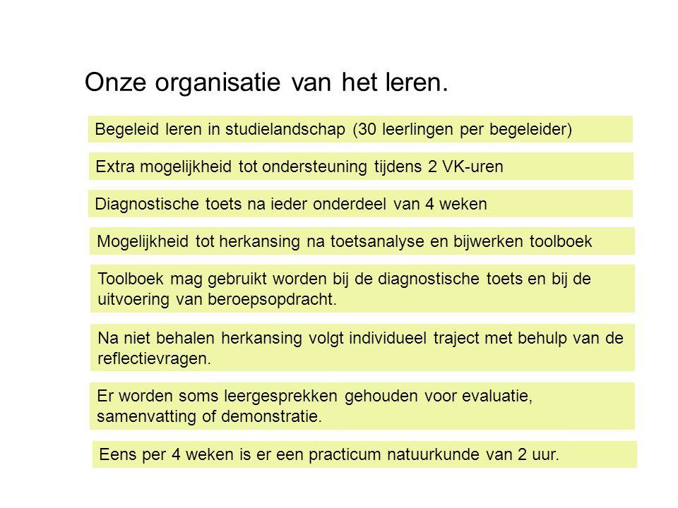 Onze organisatie van het leren.