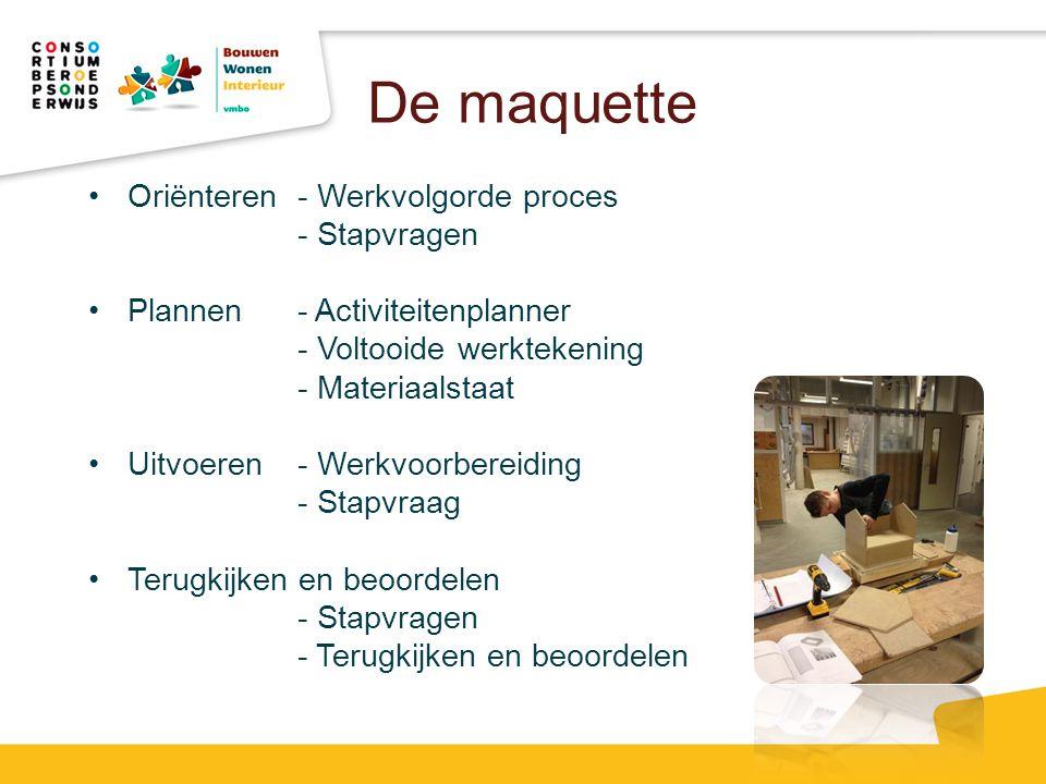 De maquette Oriënteren - Werkvolgorde proces - Stapvragen