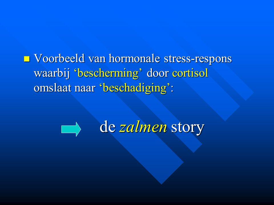 Voorbeeld van hormonale stress-respons waarbij 'bescherming' door cortisol omslaat naar 'beschadiging':
