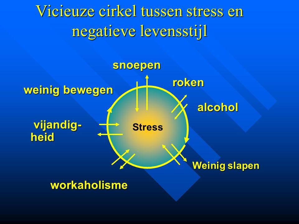Vicieuze cirkel tussen stress en negatieve levensstijl