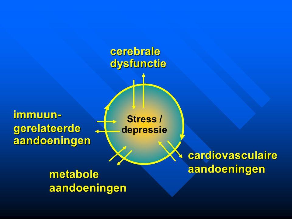 metabole aandoeningen