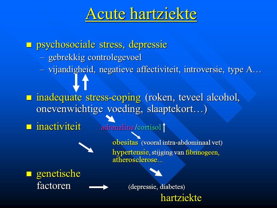 Acute hartziekte psychosociale stress, depressie