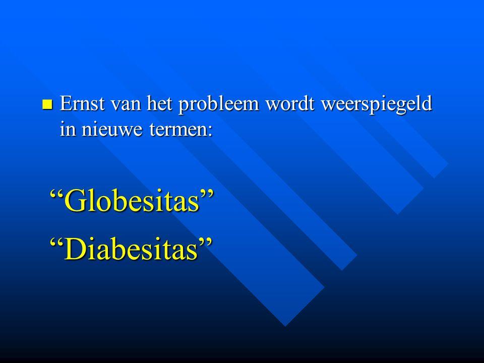 Globesitas Diabesitas