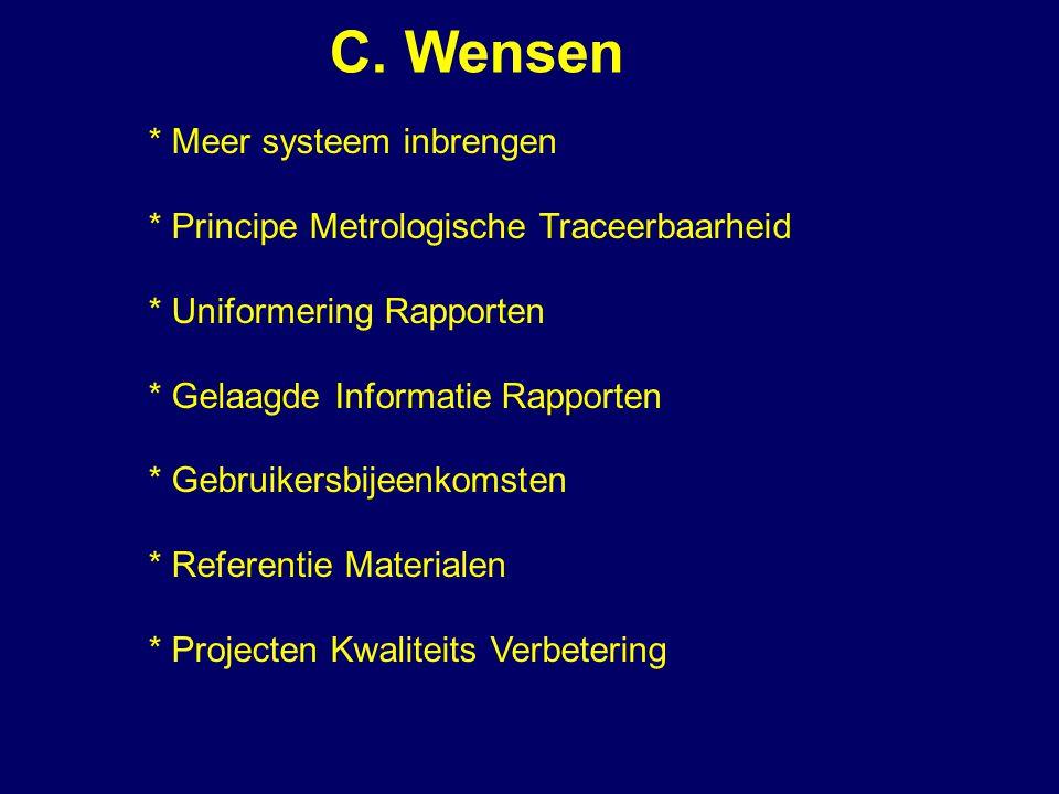 C. Wensen * Meer systeem inbrengen