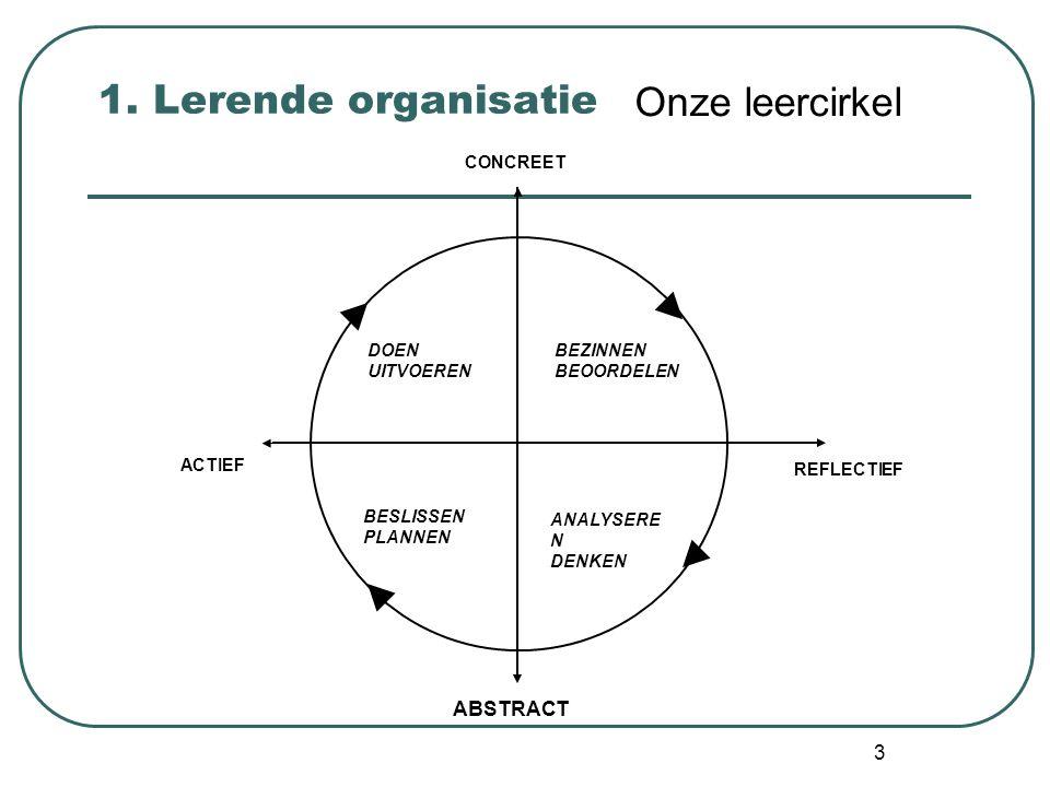 1. Lerende organisatie Onze leercirkel ABSTRACT CONCREET ACTIEF