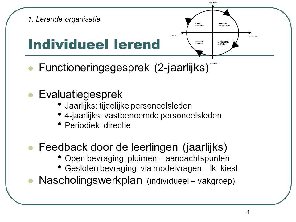 Individueel lerend Functioneringsgesprek (2-jaarlijks)