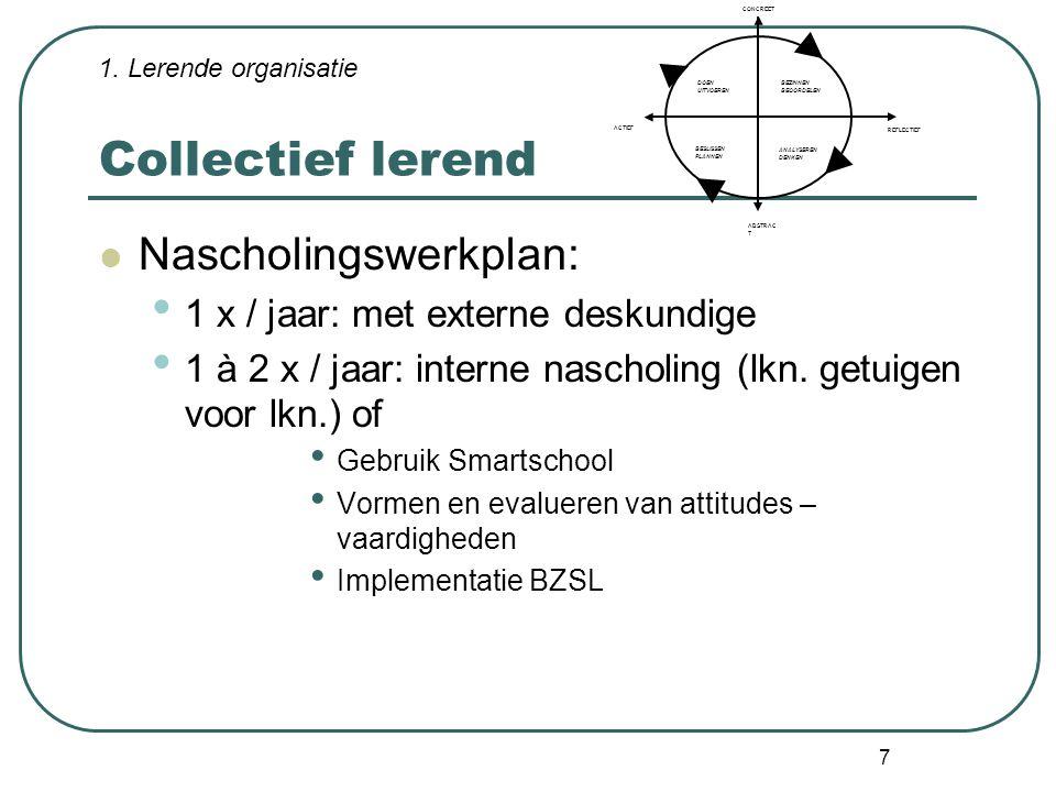 Collectief lerend Nascholingswerkplan: