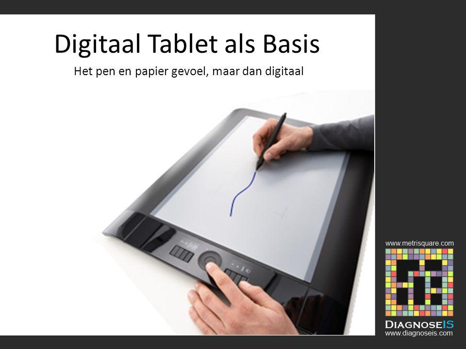 Digitaal Tablet als Basis