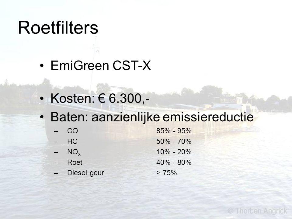 Roetfilters EmiGreen CST-X Kosten: € 6.300,-