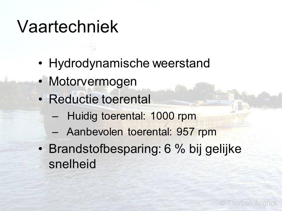 Vaartechniek Hydrodynamische weerstand Motorvermogen