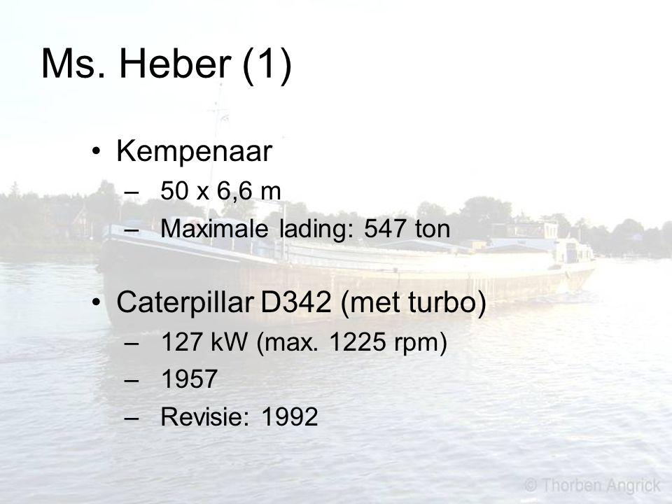 Ms. Heber (1) Kempenaar Caterpillar D342 (met turbo) 50 x 6,6 m