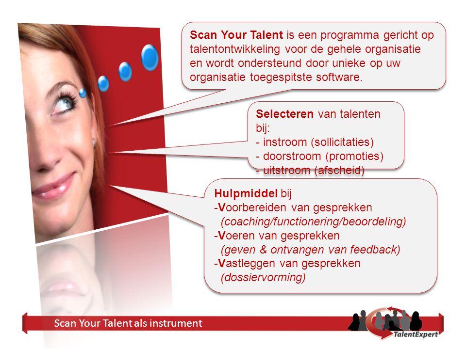 Scan Your Talent is een programma gericht op talentontwikkeling voor de gehele organisatie en wordt ondersteund door unieke op uw organisatie toegespitste software.