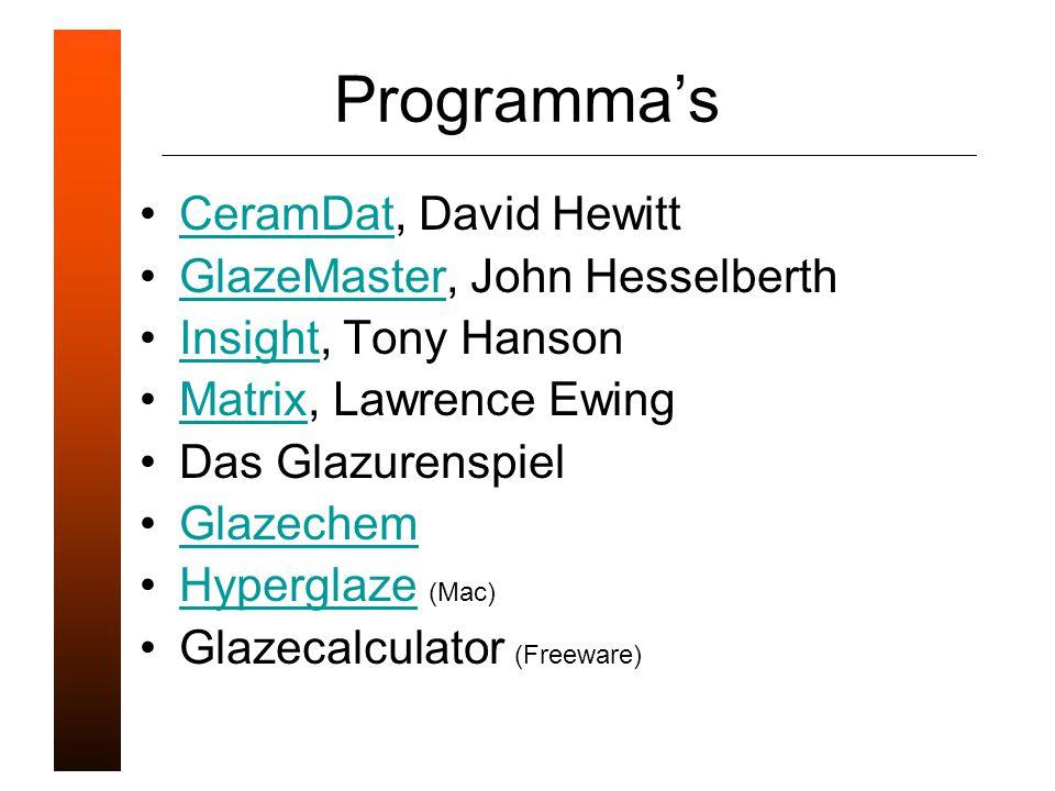 Programma's CeramDat, David Hewitt GlazeMaster, John Hesselberth