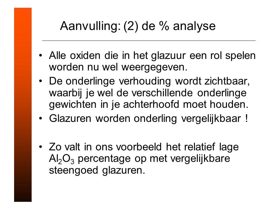 Aanvulling: (2) de % analyse