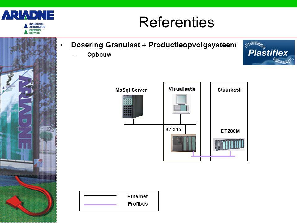 Referenties Dosering Granulaat + Productieopvolgsysteem Opbouw