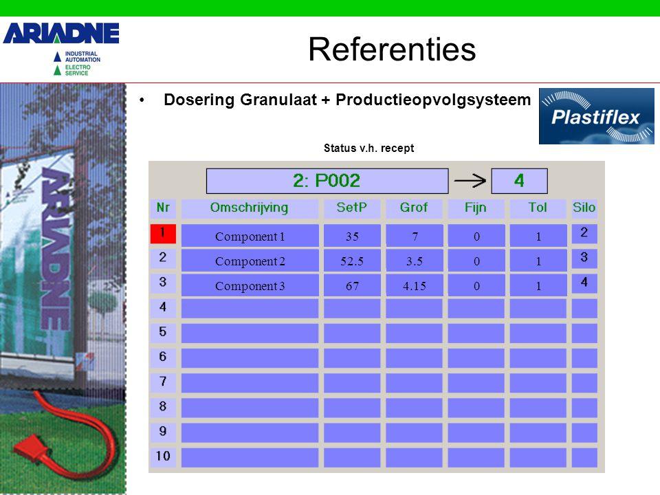 Referenties Dosering Granulaat + Productieopvolgsysteem Component 1