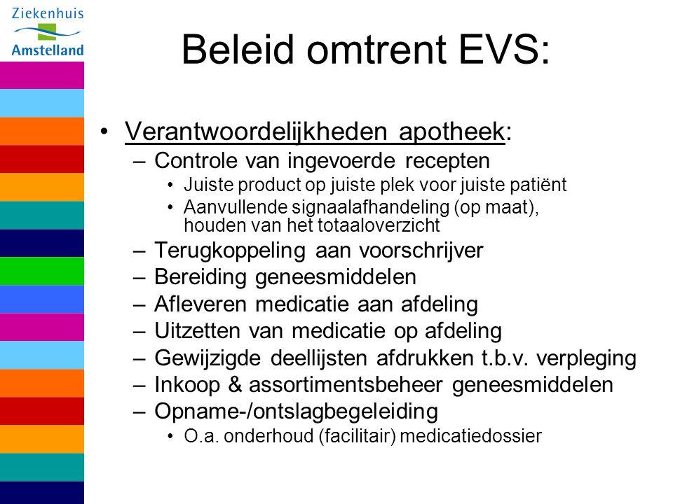Beleid omtrent EVS: Verantwoordelijkheden apotheek:
