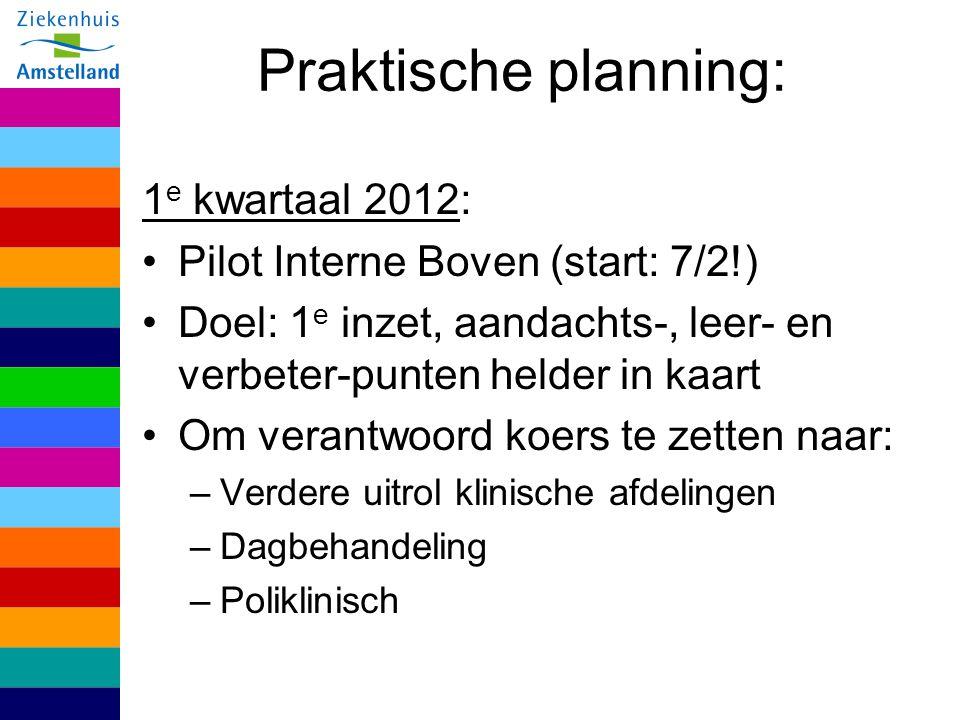 Praktische planning: 1e kwartaal 2012:
