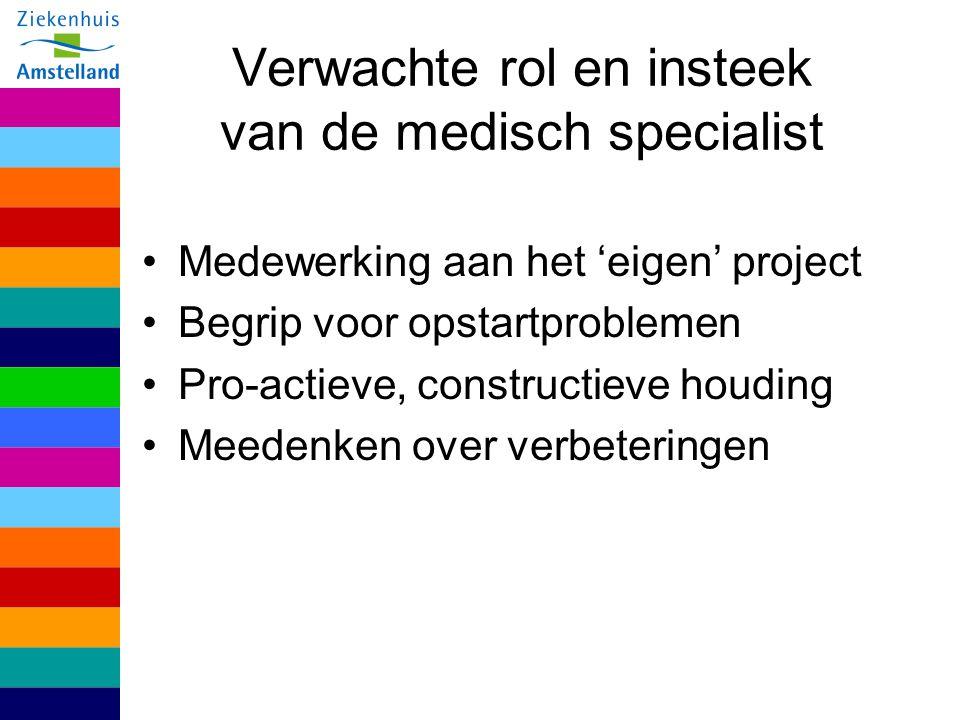 Verwachte rol en insteek van de medisch specialist