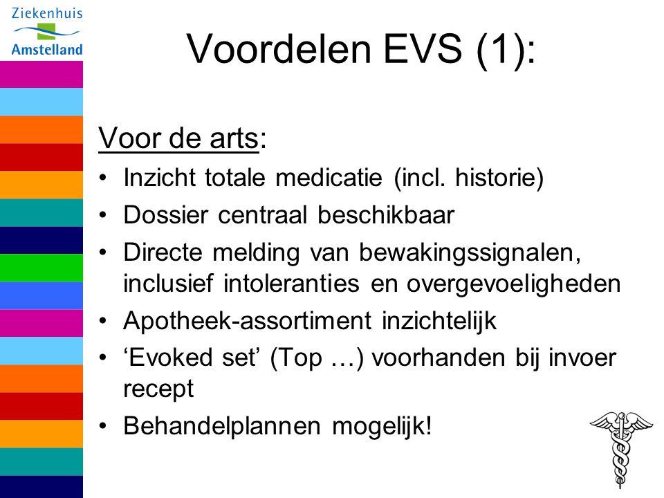 Voordelen EVS (1): Voor de arts: