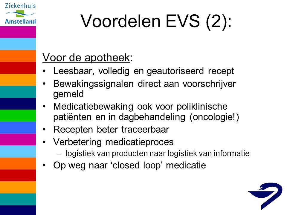 Voordelen EVS (2): Voor de apotheek: