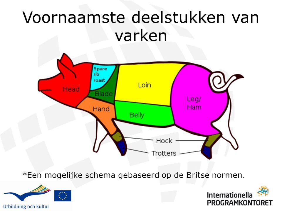 Voornaamste deelstukken van varken